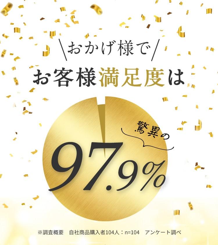 おかげ様で お客様満足度は 驚異の97.9% ※調査概要 自社商品購入者104人:n=104 アンケート調べ